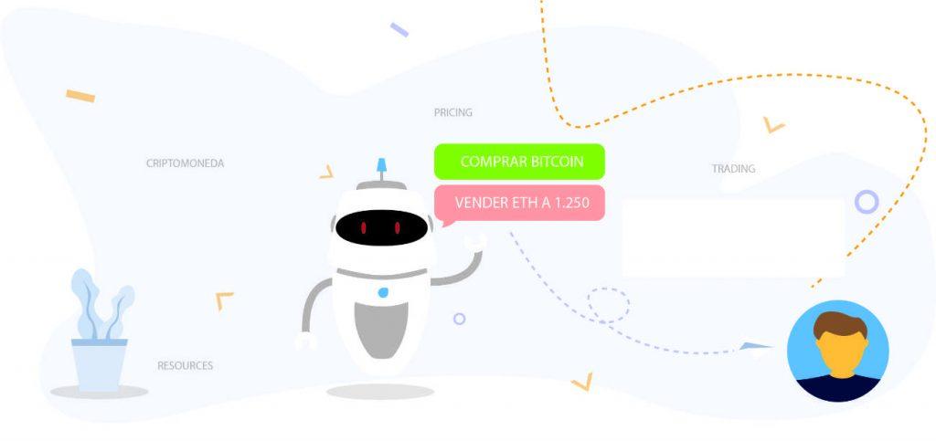 Bots de trading automático